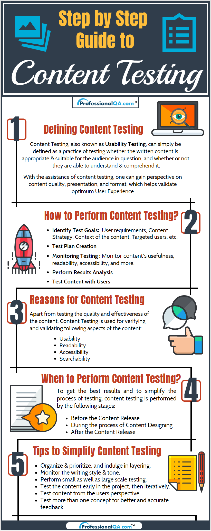Content Testing Infographics