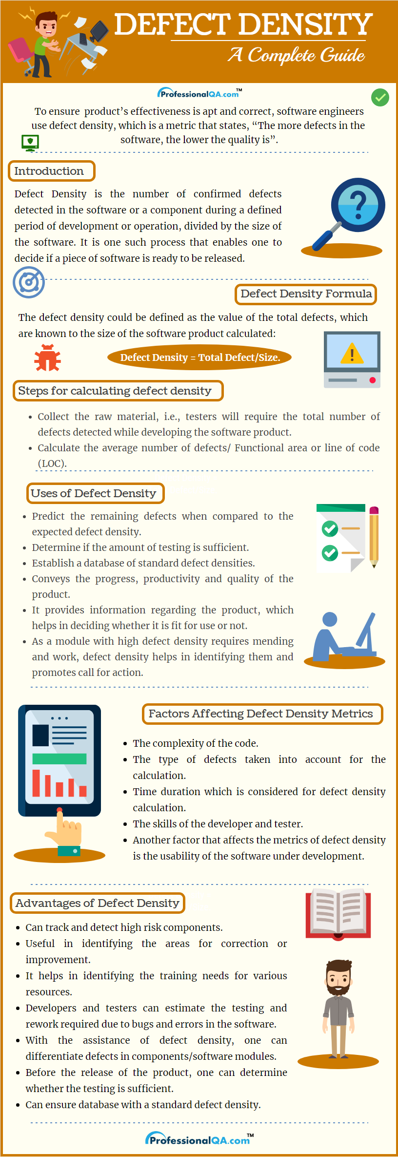 Defect Density Infographics