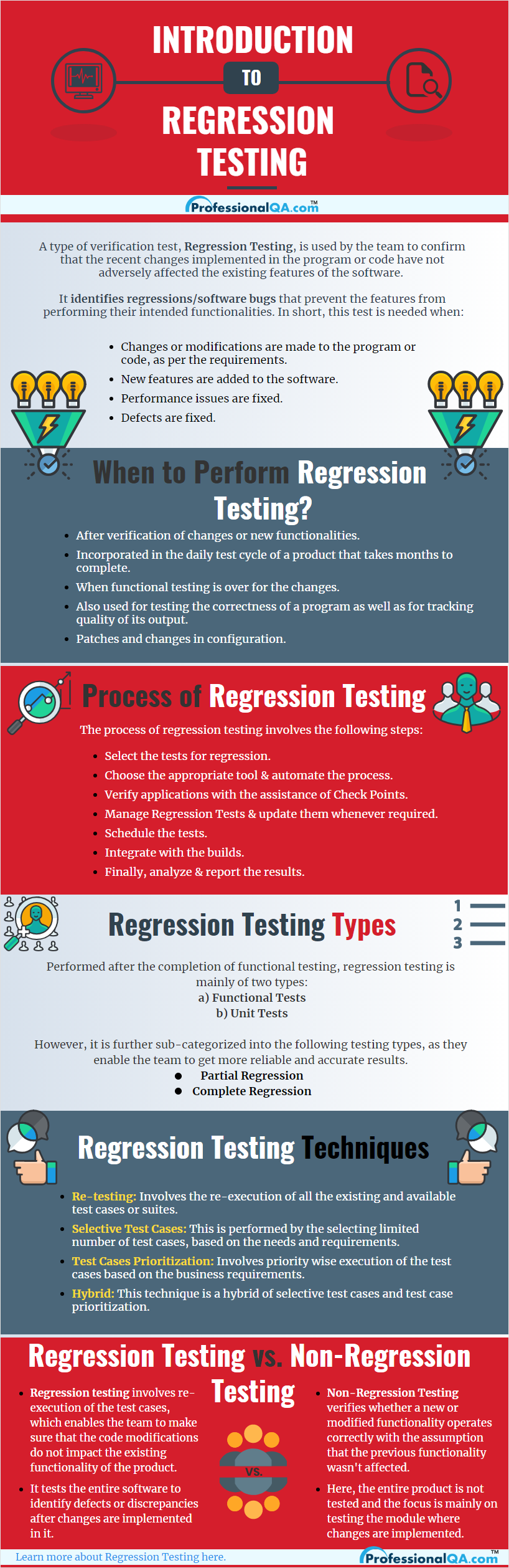 regression testing infographics
