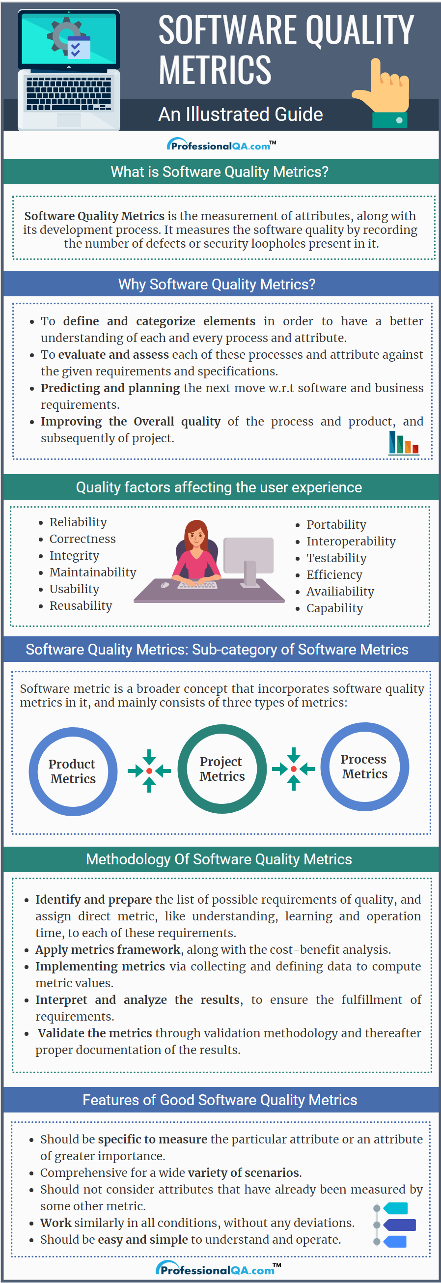 Software Quality Metrics Infographics