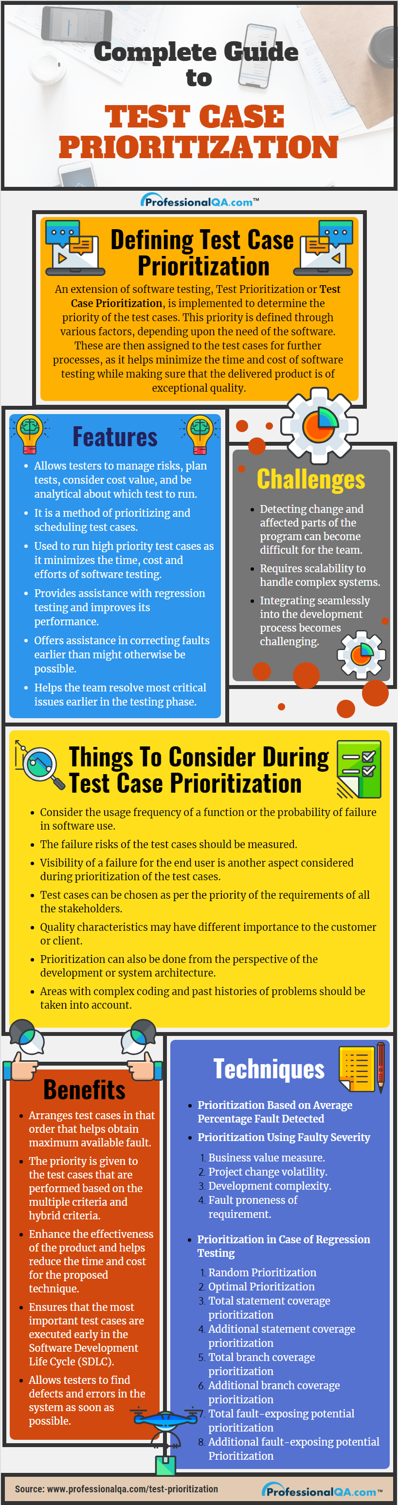 Test Case Prioritization Infographics