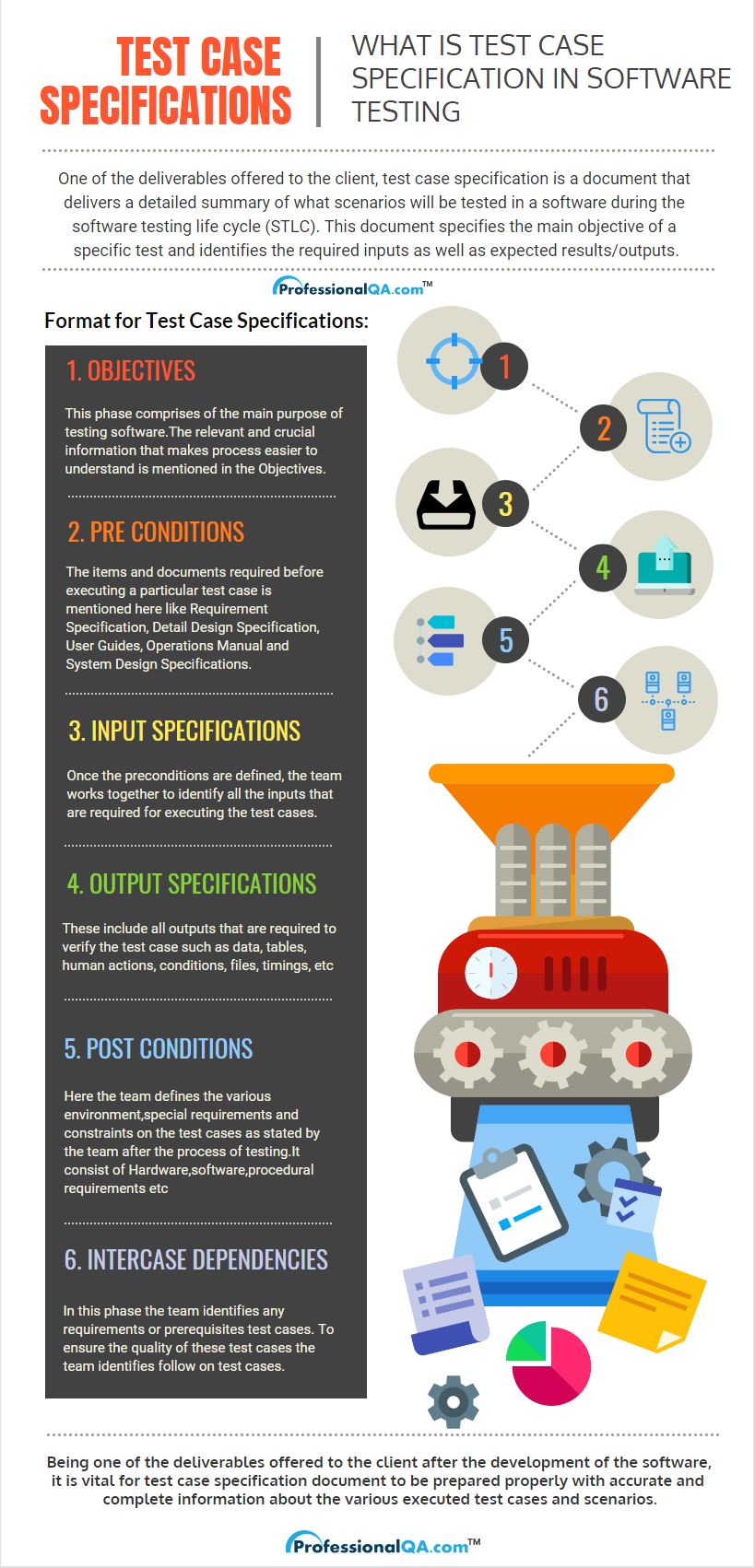 Test Case Specification Infographics