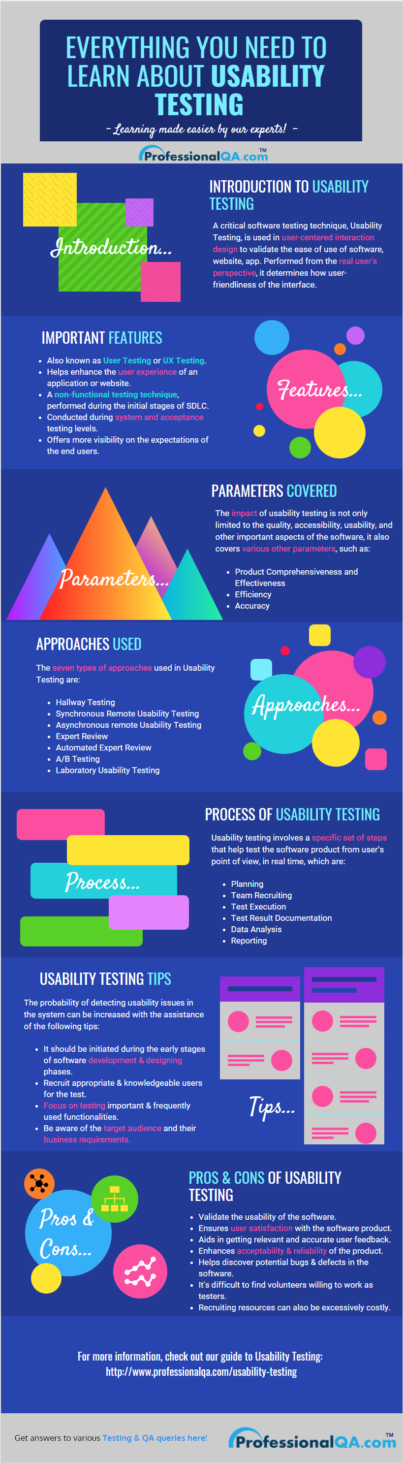 What is Usability Testing in Software Testing