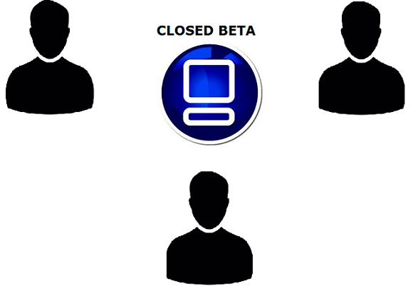 Closed Beta Testing