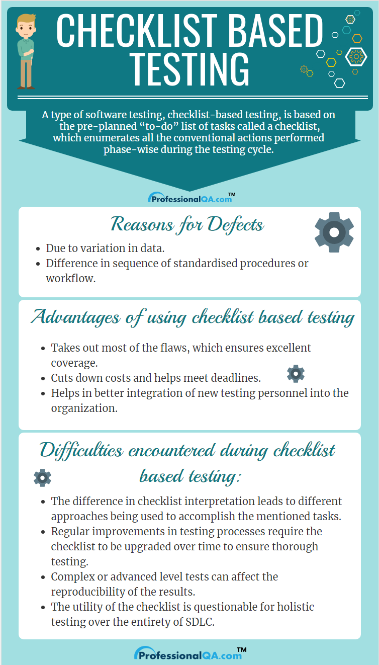 checklist based testing infographics