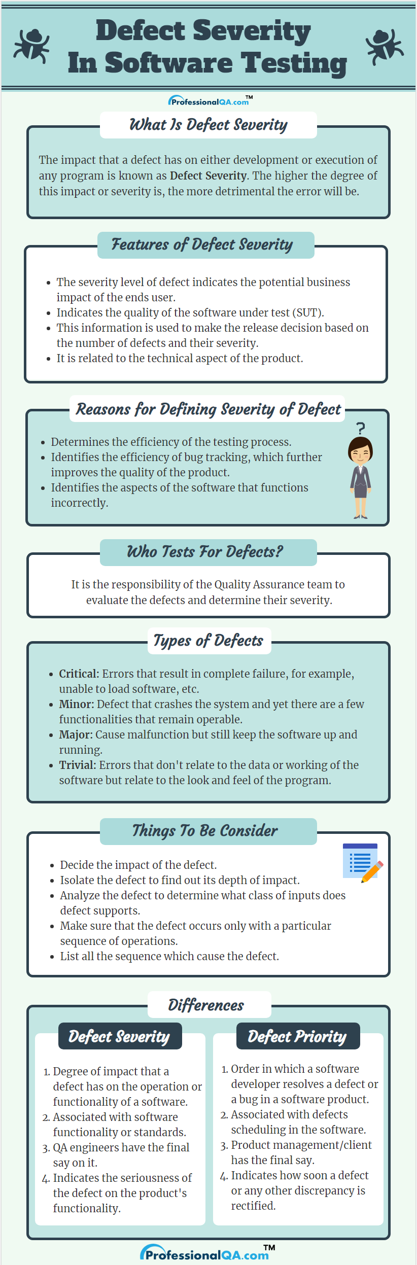 defect severity infographics