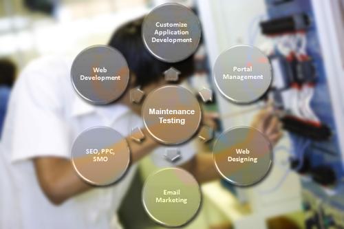 What is Maintenance Testing? |Professionalqa com
