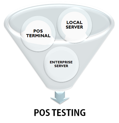 What is POS Testing?