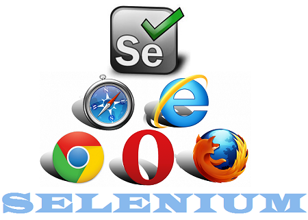 Selenium Web Browser Automation Testing Tool Guide