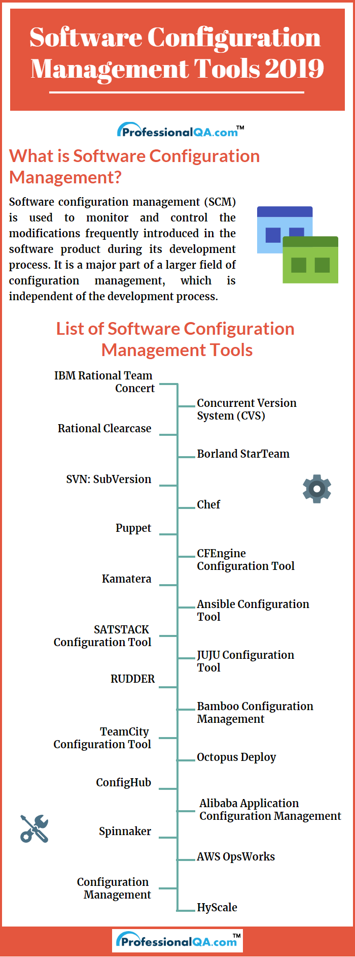 software configuration management tools infographics