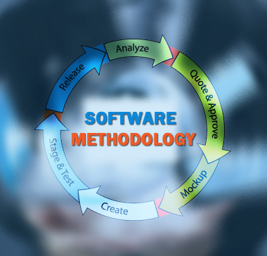Software Methodology