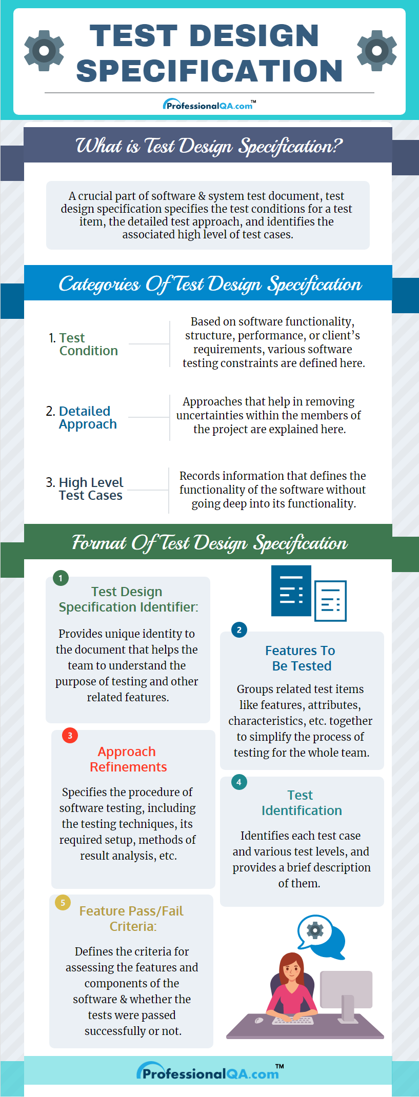 test design specification infographics